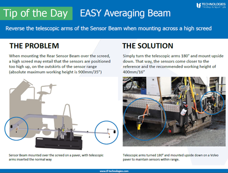 Tip of the day Averaging beam tf-technologies